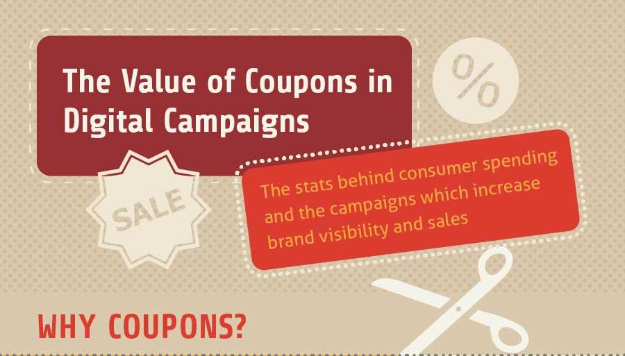 Digitalni kuponi povećavaju prodaju